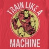 Train Like a Machine